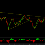 eurjpy possible setup