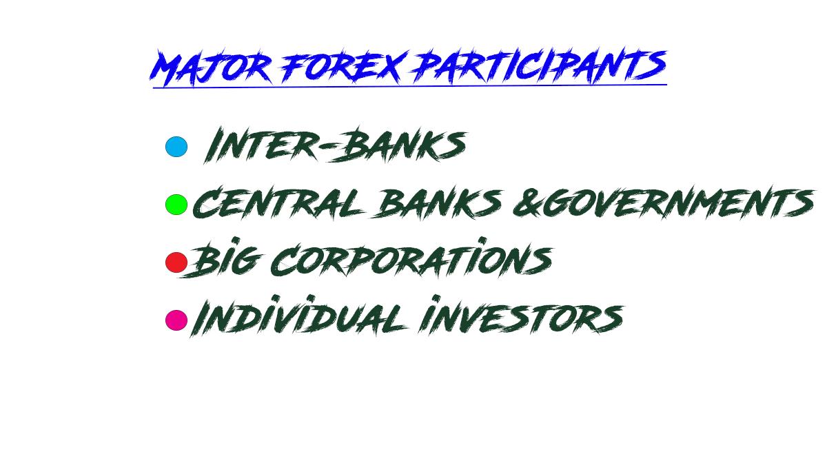 major forex market participants