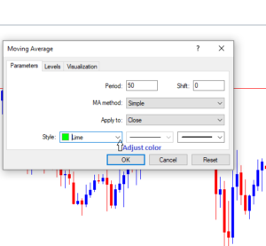 How to use moving average on the chart
