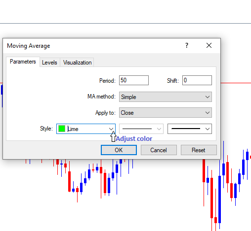 How to draw moving average on the chart