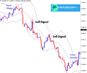 sell signals using bollinger bands