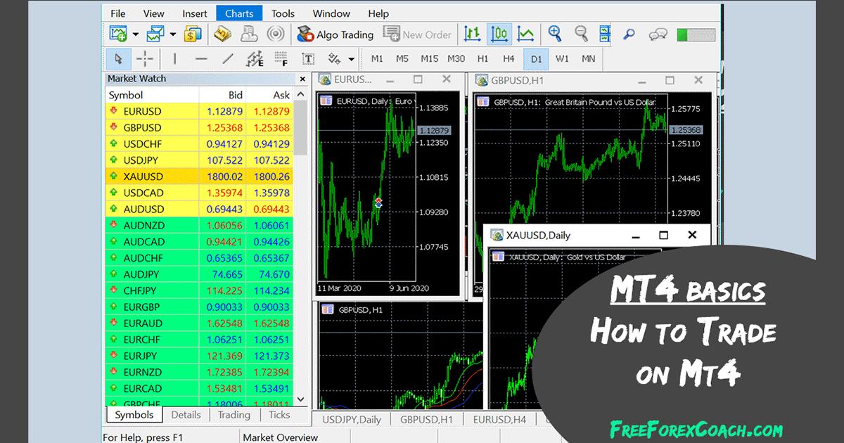 forex trading platforms like mt4