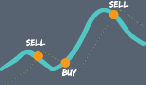 day traders in forex trading